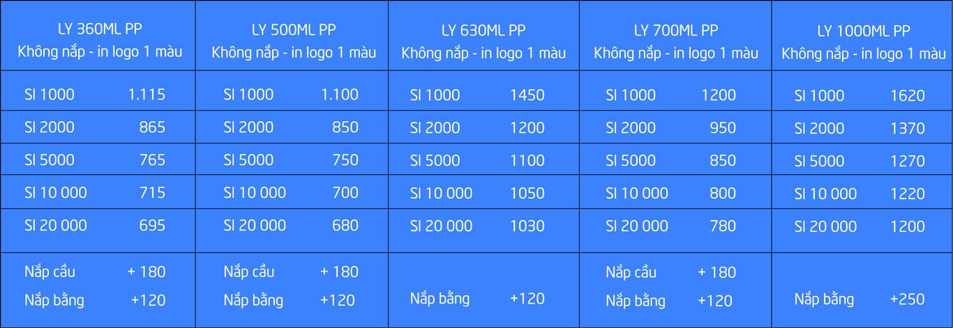 bang-gia-ly-nhua-pp-in-1-mau